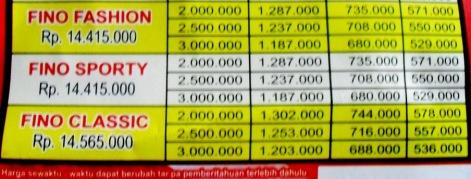 HARGA FINO wilayah Malang