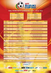 Jadwal AFF Suzuki Cup 2012