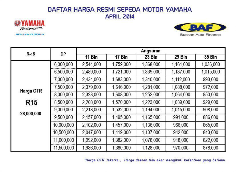 Pricelist Yamaha R15