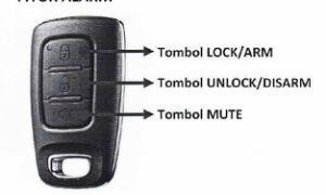 Remote Alarm Satria Figter